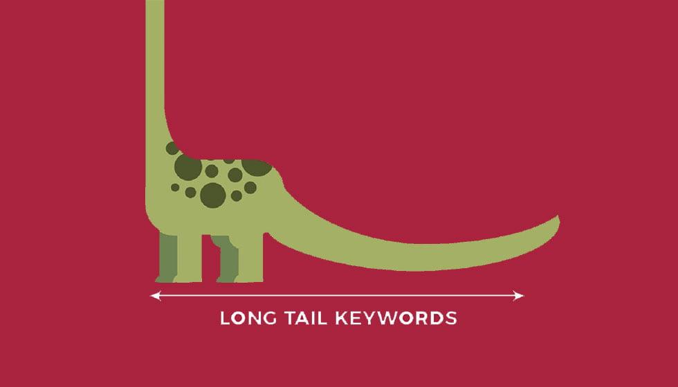 کلمات کلیدی بلند LTK برای کمک به سئو داخلی