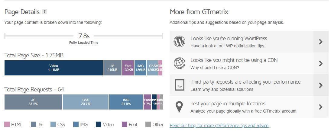 آموزش GTmetrix Page Details