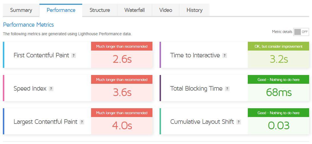 آموزش GTmetrix Performance